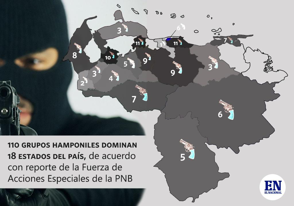 Venezuela - Venezuela un estado fallido ? - Página 31 Bandas