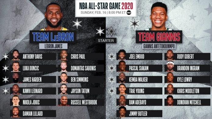 Lebron James Giannis Antetokounmpo All Stars Game 2020