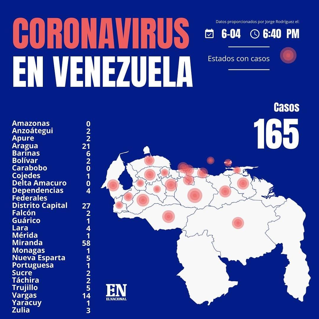 Maduro ordenó hospitalizar a todas las personas con Covid-19 en Venezuela