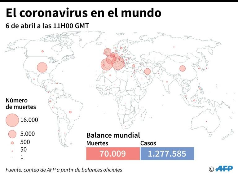 Estados Unidos supera los 15.000 muertos — Coronavirus