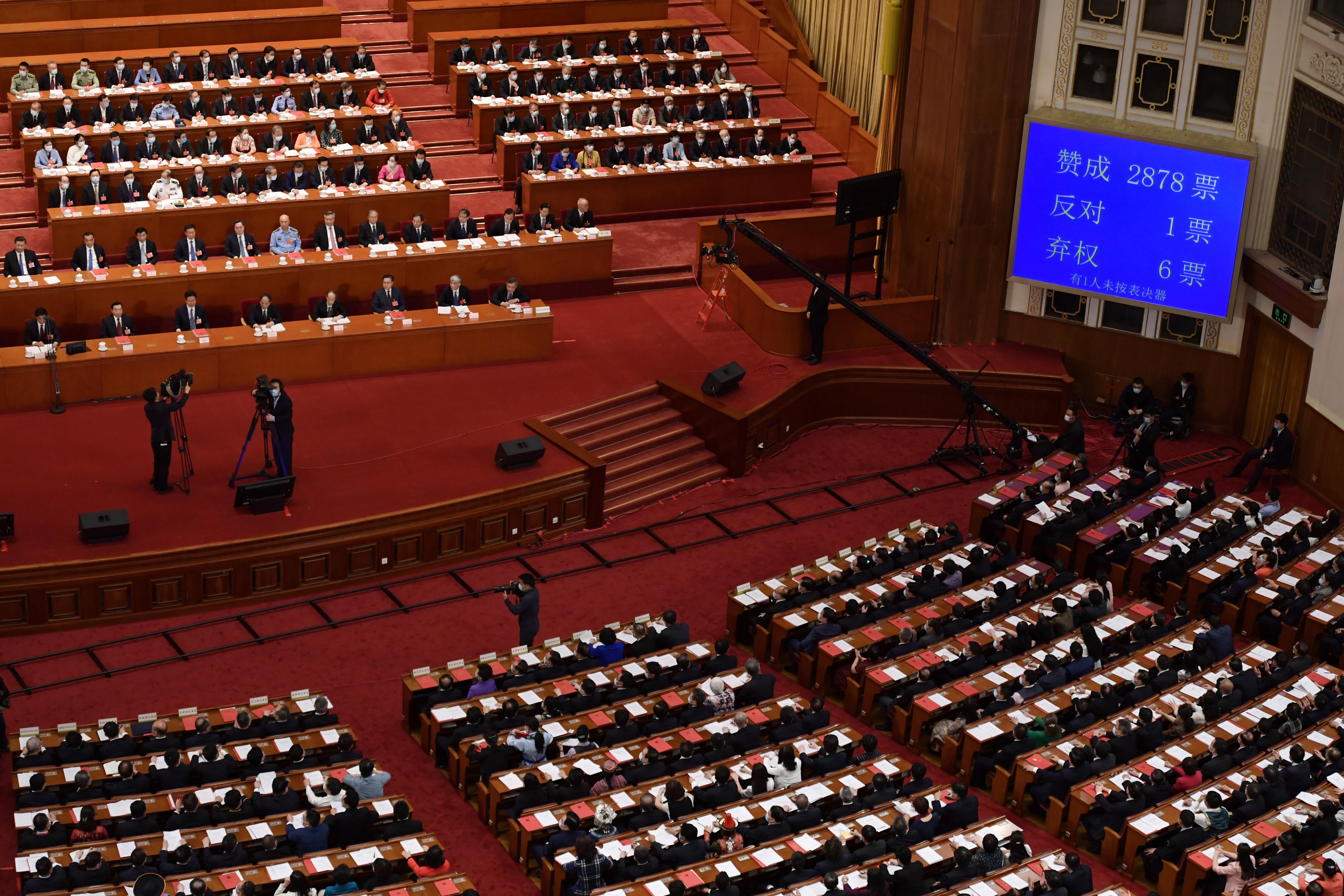 China logró la Ley de Seguridad sobre Hong Kong