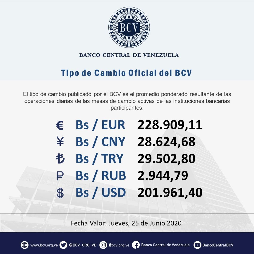 Cotización del dólar paralelo aumentó este jueves 25 de junio 2