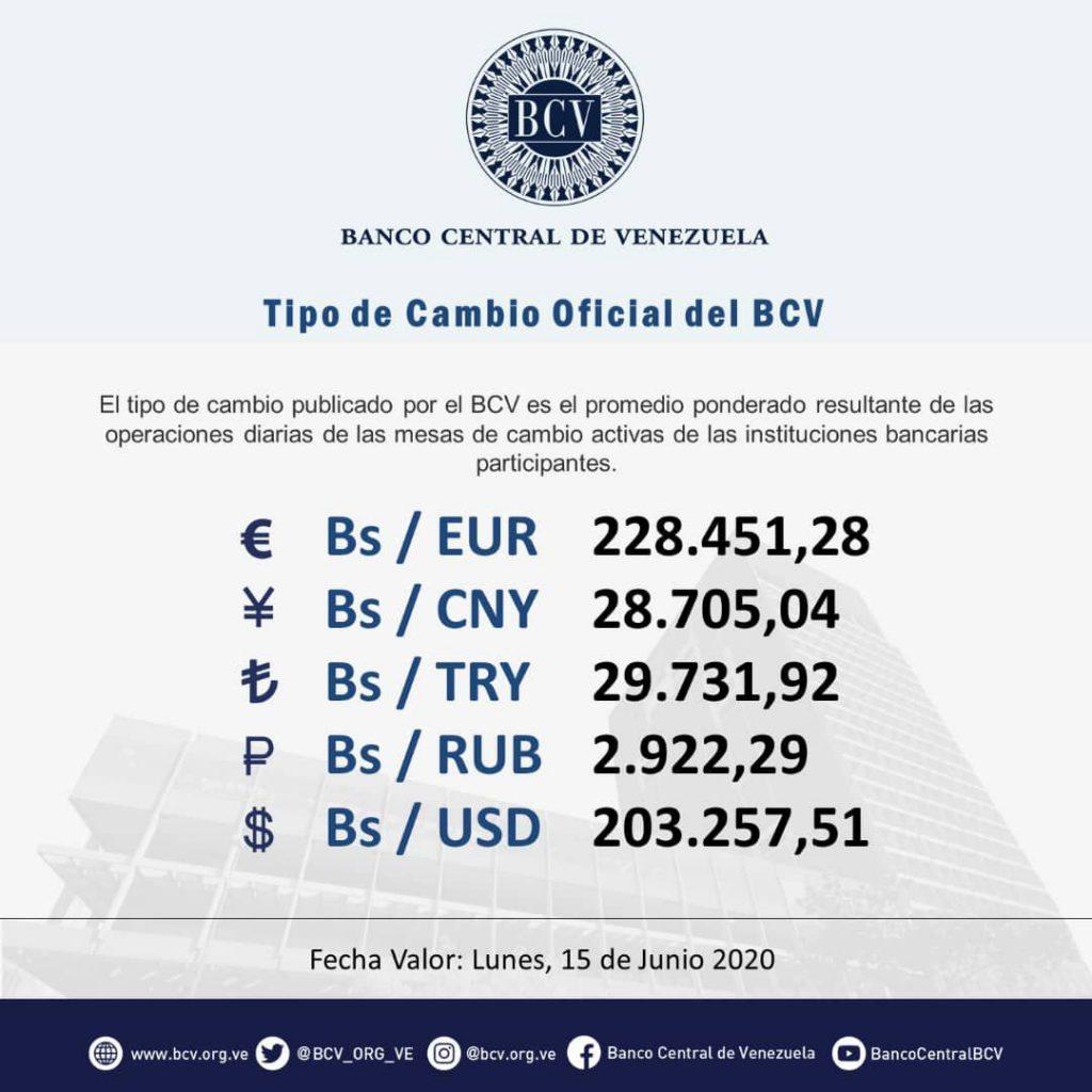 Dólar oficial Venezuela igualó al paralelo y así se cotizan para este lunes 4