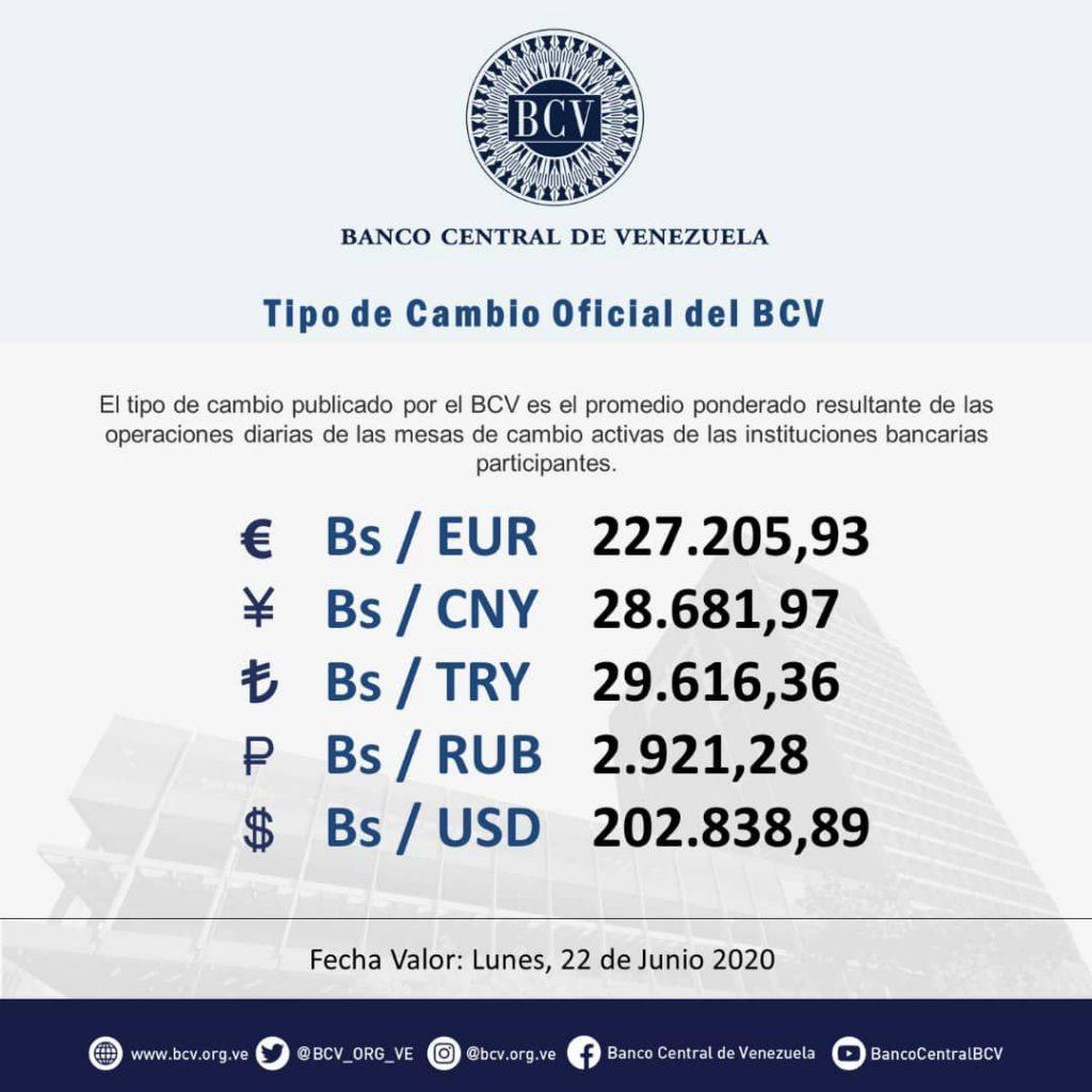 Precio del Dólar oficial supera al paralelo este lunes #22Jun 2