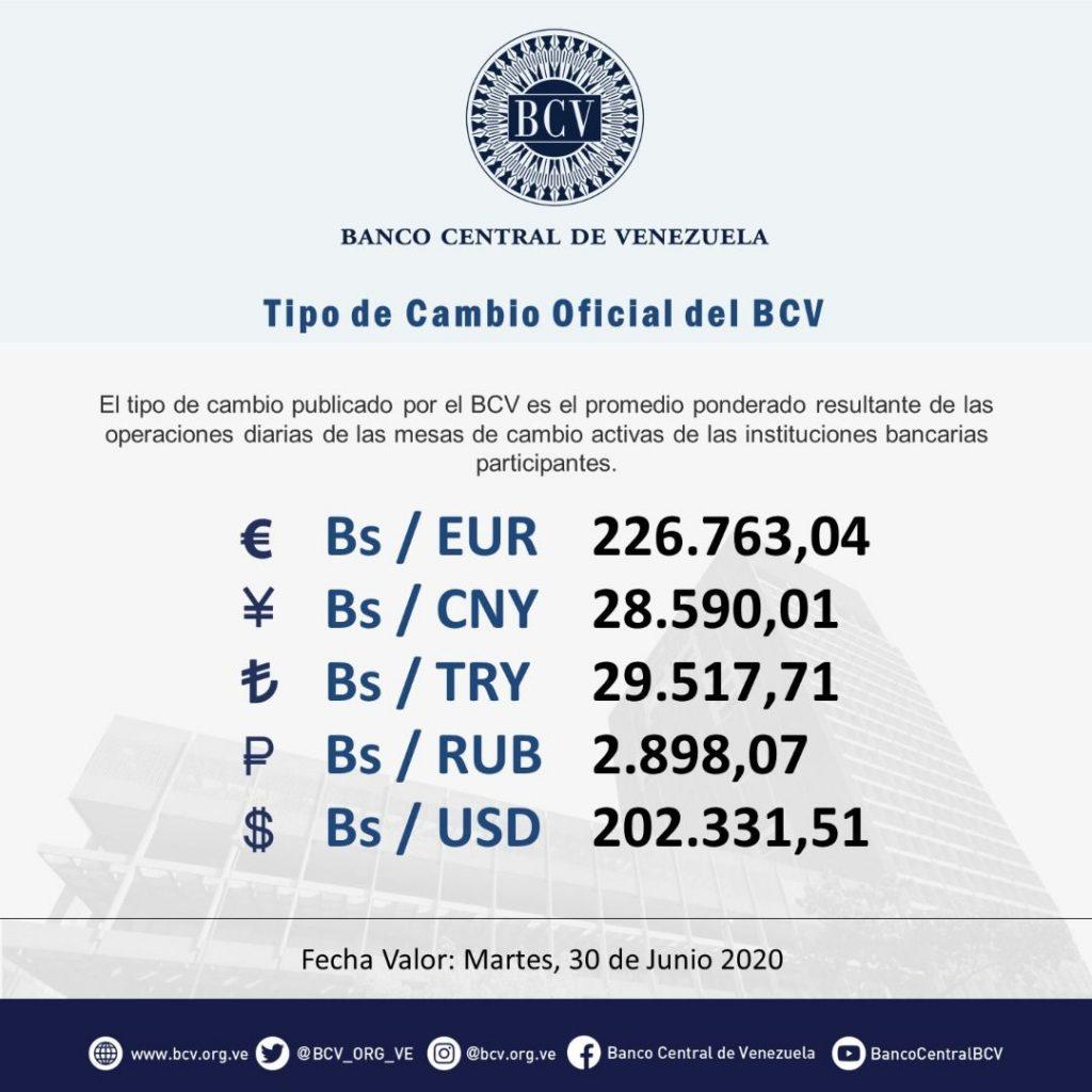 Precio del dólar paralelo sigue en aumento este #29Jun 2