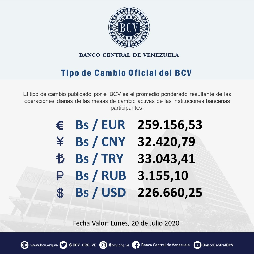 Dólar oficial y paralelo siguen subiendo: este es su precio para este lunes 2