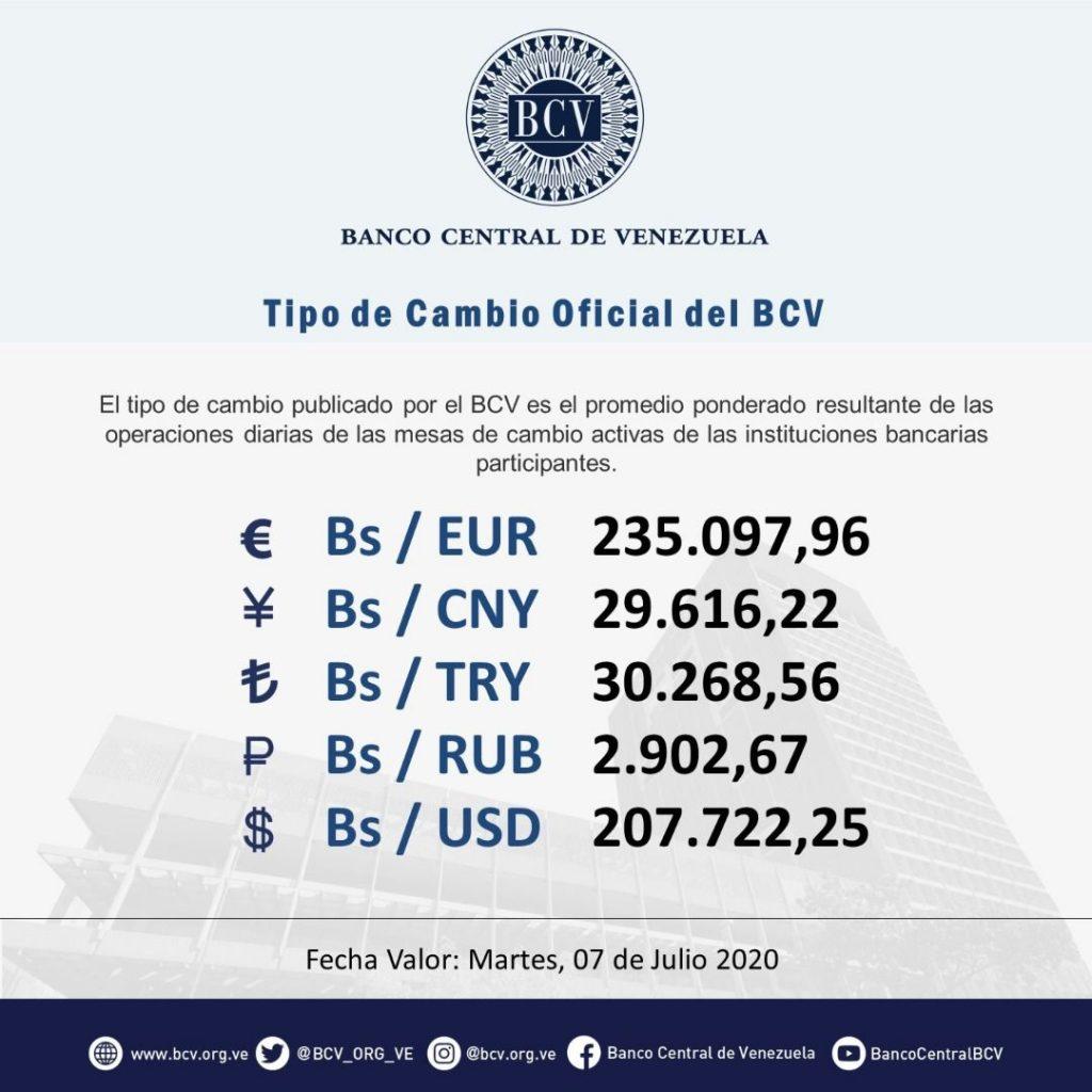 Dólar paralelo dejó atrás al oficial y se aproxima a los 220.000 bolívares 2