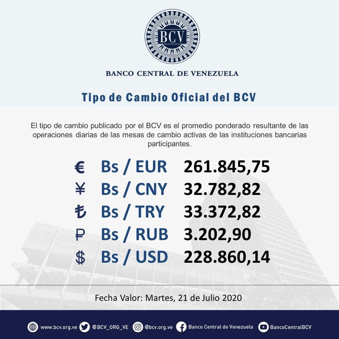 Precio del dólar oficial y paralelo sube: así se cotizan para este martes 6
