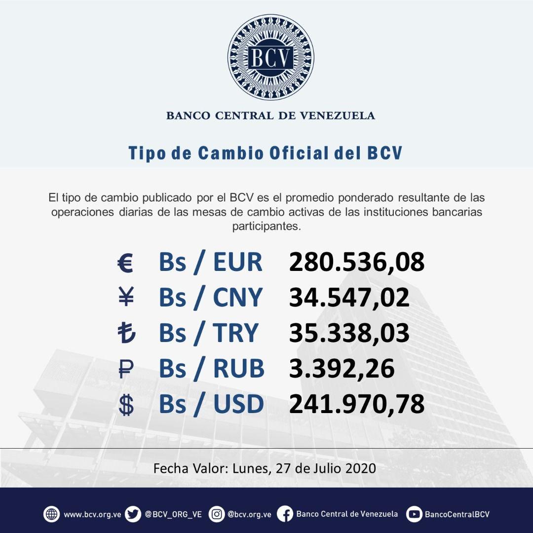 Precio del Dólar paralelo en Venezuela cae este lunes 27 de julio 2