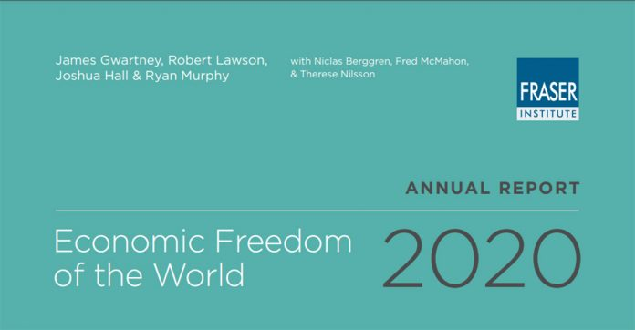 Índice Mundial de Libertad Económica